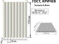 Шифер 5.8 мм Беларусь