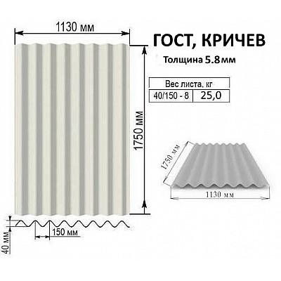 Купить в Гомеле Шифер 5.8 мм Беларусь