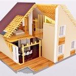 Cопутствующие материалы для стройки